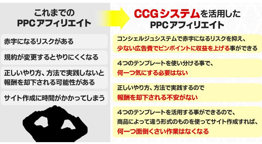 ccg13